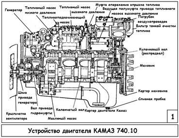 камаз бишкек in Кыргызстан | ГРУЗОВИКИ: Двигатель | Капитальный ремонт деталей автомобиля