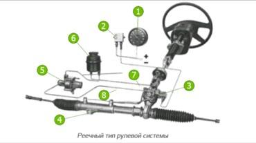 Ремонт диагностика ГИДРОРЕЕК Гарантия. в Лебединовка