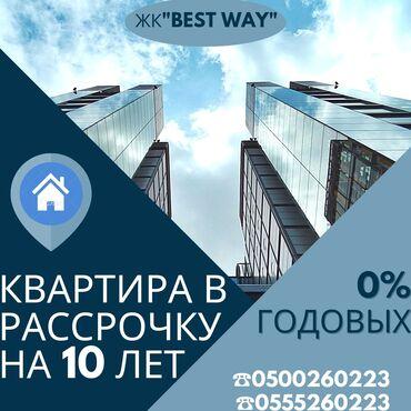купить мини видеокамеру в Кыргызстан: Компания | Кредит