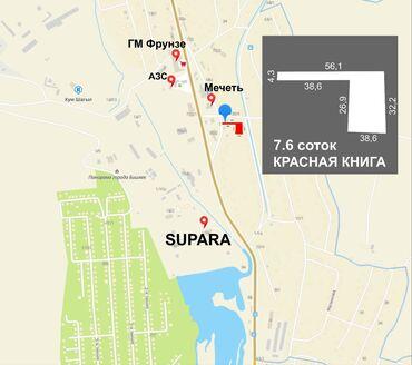 жар в Кыргызстан: Продам 8 соток Для бизнеса от собственника