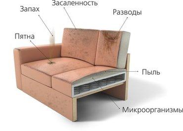 Ecolfe-химчистка мягкой мебели на дому! качество! мягкая мебель,кресло в Бишкек
