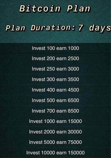 Οι συναλλαγές είναι ένα από τα μέσα Επενδύσεις αυτές τις μέρες για αν