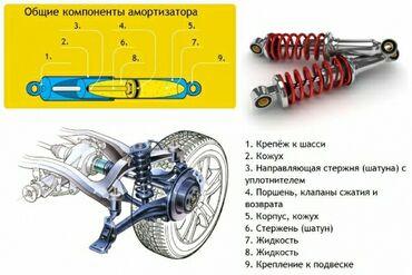 Подвеска | Проверка степени износа деталей автомобиля