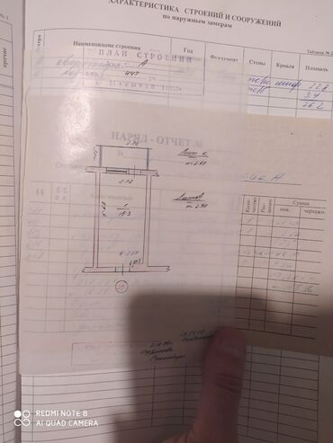 советский буфет в Кыргызстан: Продаю комнату 15,3кв м в общежитии коридорного типа. Отличный