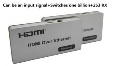 TexnoServisCompanyHDM+USB konvertor 120mt destekleyir. Goruntu ve