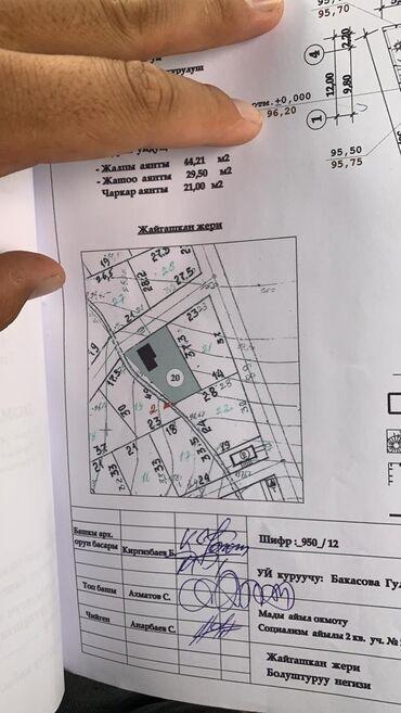 Недвижимость - Кара-Суу: 7 соток, Для строительства, Срочная продажа, Красная книга