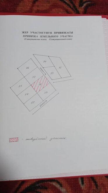 Недвижимость - Кунтуу: 5 соток, Красная книга