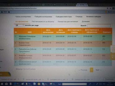 Рекорд этой недели на оформление в Бишкек