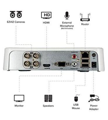 221 elan: DS-7104HQHi-K1TURBO HD 4.0 2 MP Dvr4 Turbo HD/AHD/Analog interface