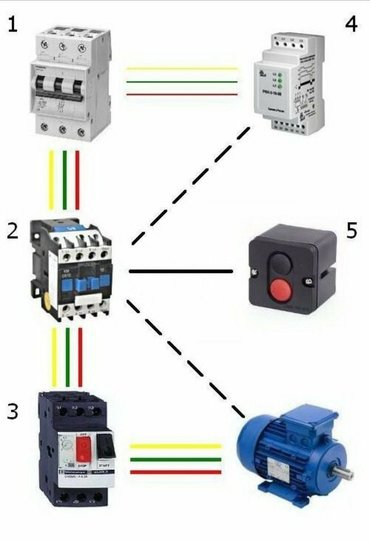 Профессиональные услуги электрика! недорого и качественно! собираю щит в Бишкек - фото 2