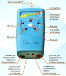 """Прибор биорезонансной терапии """"радамир""""«Радамир»Аппарат"""