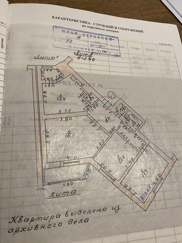 8438 объявлений: Индивидуалка, 3 комнаты, 65 кв. м Бронированные двери, Дизайнерский ремонт, С мебелью