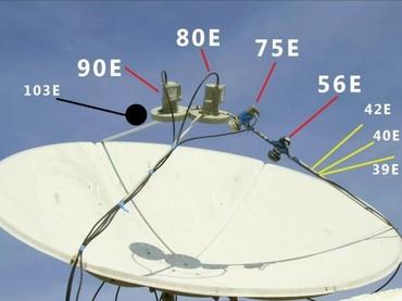 Xırdalan şəhərində Peyk  antena ustası