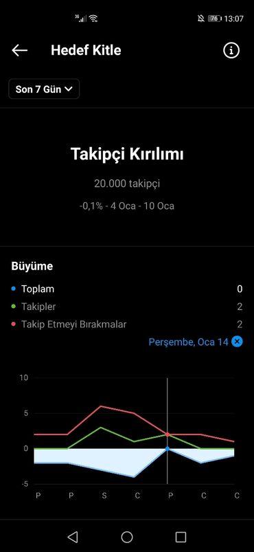 bar çubuğu - Azərbaycan: İnstagram hesabı pubg ilə barter olunur istəyən elaqe saxlasin
