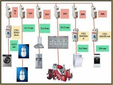 Расценки на монтаж отопления в бишкеке - Кыргызстан: Электрик | Установка счетчиков, Установка стиральных машин, Демонтаж электроприборов | Больше 6 лет опыта