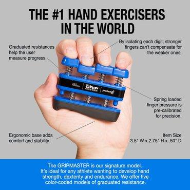 Gripmaster - Sprava broj 1 na svetu za vezbanje podlaktice i pristiju, - Cacak
