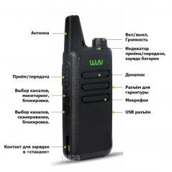 рация бишкек in Кыргызстан | УСИЛИТЕЛИ И ПРИЕМНИКИ: WLN KD-C1 – ультракомпактная радиостанция UHF-диапазона. Данная модель