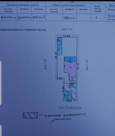 купить участок под автомойку в Кыргызстан: Продам 5 соток Другое назначение