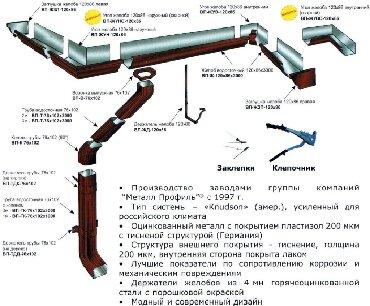 Водосточная система МП Модернфасадные панеливодосточная