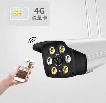 Камеры наблюдения Оптом и в розницу Цена указана без учета доставки