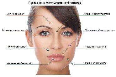 Косметическая физиотерапия.Kosmetoloji fızıoterapıya müalicəsi.1