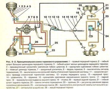 Ремонт капиталка тормозов москвич 412 АЗЛК 2140 полный ремонт гарантия