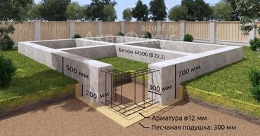 бетон плита цена бишкек в Кыргызстан: Фундамент куябызкорейский опалубка озубуздон тез бутуробуз. Любой