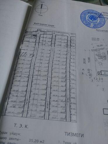 жер в Кыргызстан: Продажа участков 6 соток Для строительства, Срочная продажа