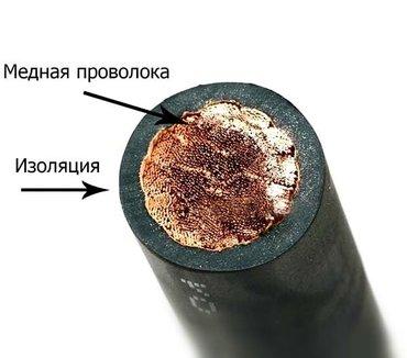 Сварочный кабель гибкий 😎 в Лебединовка
