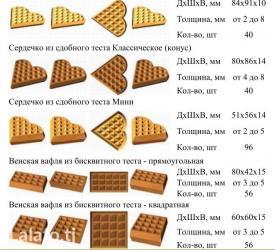 Изготовим на ваш выбор любые формы под в Душанбе