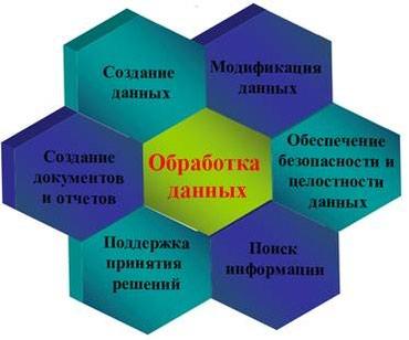 """Требуется обработчик информации в компанию """"Develop"""" в Бишкек"""
