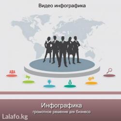 Видео инфографика – один из наиболее в Бишкек