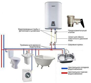 водонагреватель аристон 50 литров в Кыргызстан: Установка бойлеров и батареи