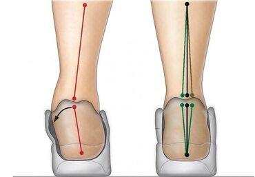 Стельки ортопедические(специализированные) от плоскостопия!Для лечения