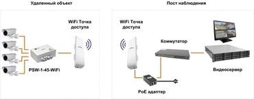 #Установка Wi-Fi #Настройка Wi-Fi #Настройка интернет Создание