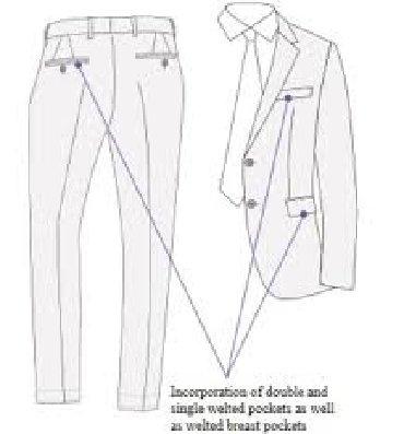 мужская компрессионная одежда в Кыргызстан: Изготовление карманов. Оказываем услуги для швейных цехов по