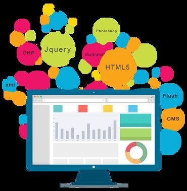 Веб-сайты, Лендинг страницы | Разработка, Доработка, Поддержка