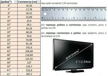 телевизор век в Кыргызстан: Ремонт | Телевизоры