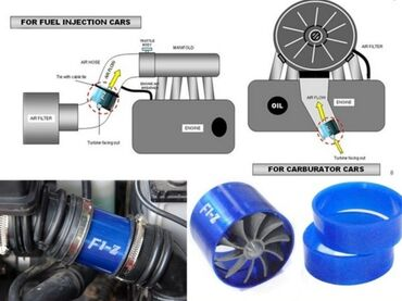 audi quattro 21 turbo - Azərbaycan: AUDI modelleri üçün TURBO FAN +10hp qazandırır və performans səs