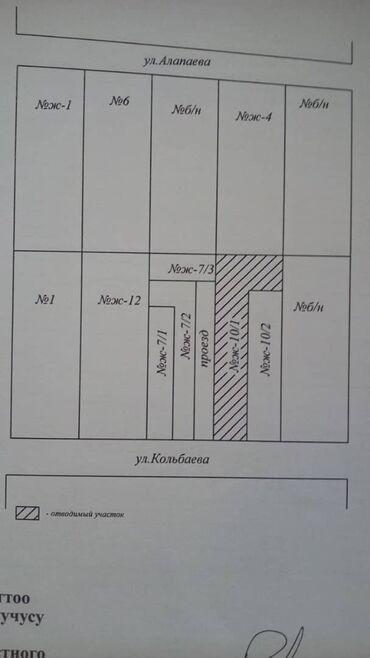 участок кок жар в Кыргызстан: Продам 15 соток Для строительства