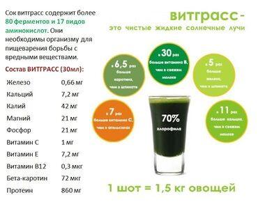 Витграсс — это сок получаемый из побегов пшеницы. В нем присутствует 8
