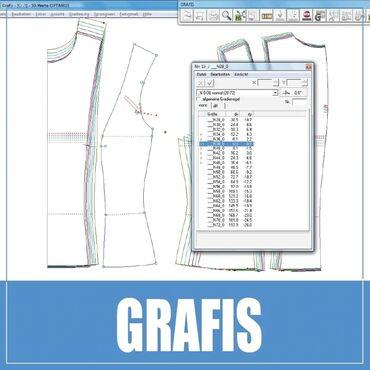 Услуги - Сретенка: Курсы моделирования одежды