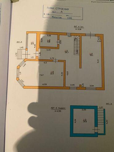 агентство недвижимости бишкек in Кыргызстан   НЕДВИЖИМОСТЬ: Требуются операторы в агентство недвижимости.Обучение естьОклад +%От