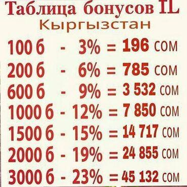 Другие специальности - Исфана: Онлайн жумушка Кыз келиндерди чыкырам feberlik компаниясына уйдо