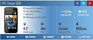 HTC desire 500 - Zrenjanin