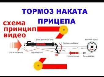 купить прицепы в Кыргызстан: Куплю тормоз наката прицепа