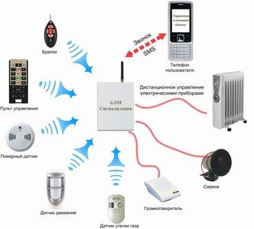 Установка и осблуживания системм видеонаблюдения установка и в Каракол