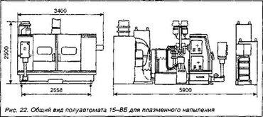 Полуавтомат плазменного напыления в Бишкек