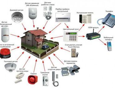 система пожарной сигнализации в Кыргызстан: Установка охранно-пожарной сигнализации + тревожная кнопка !Компания