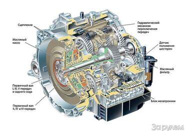 Трансмиссия | Замена деталей автомобиля